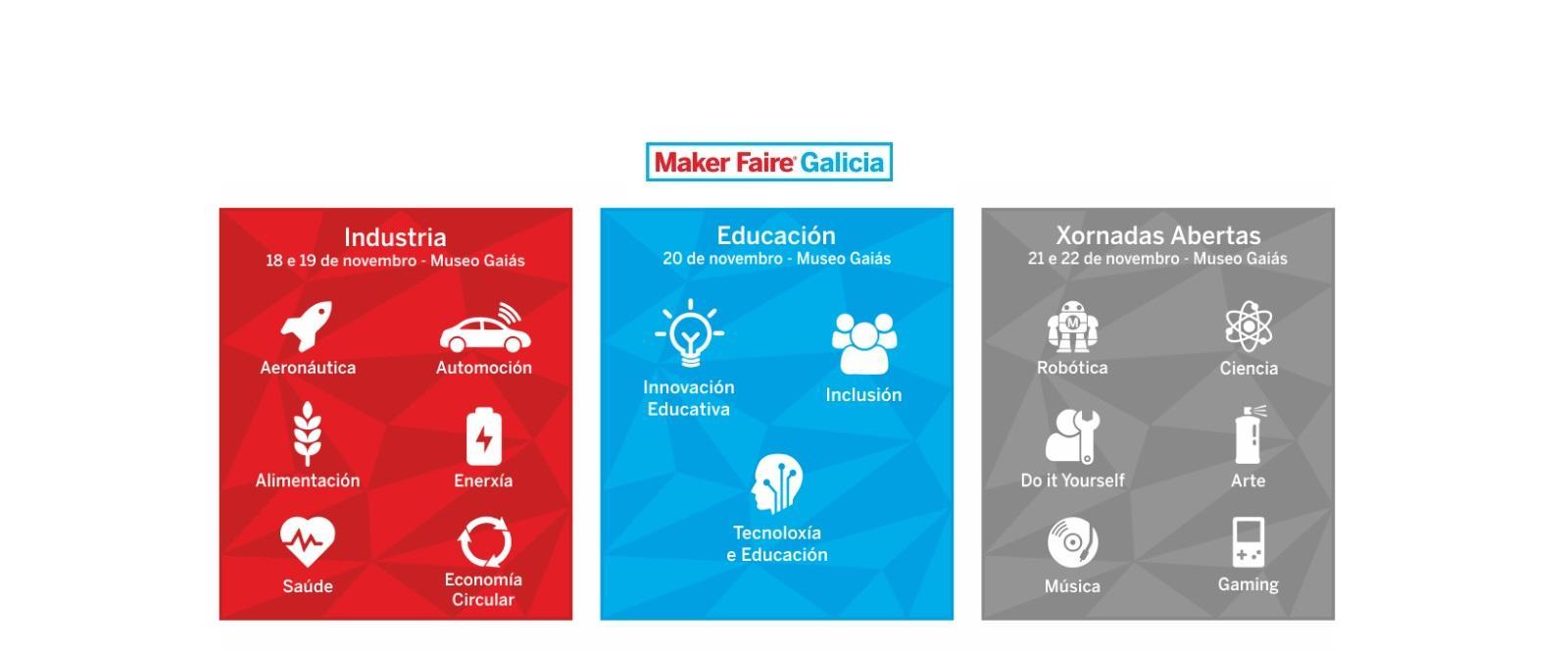 Maker Faire Galicia 2020.