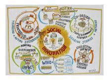 Canvas Innovación Social