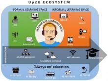 Proxecto Up to University, Up2U.